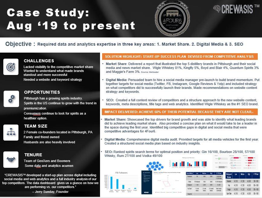 case studies 4four6